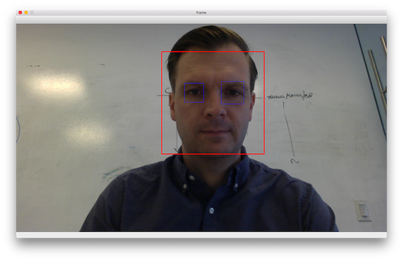 OpenCV Face Recognition Gordon Turner